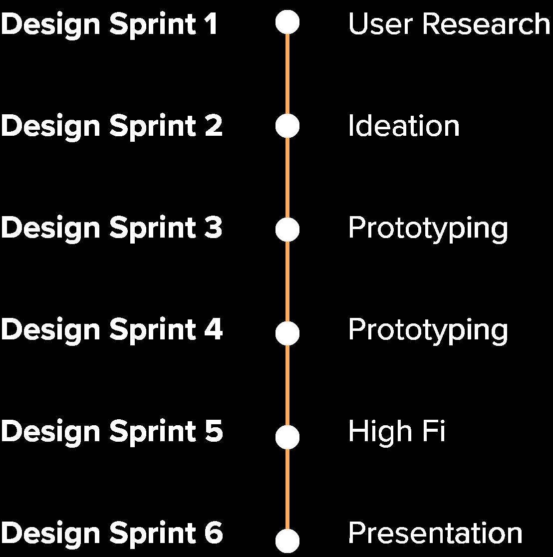 sprint-image